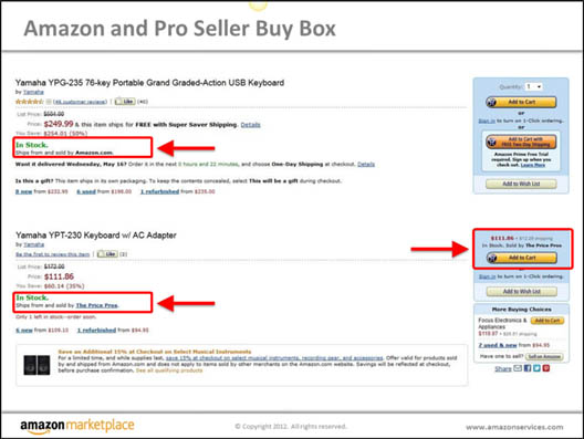 Example of Amazon.com Buy Box