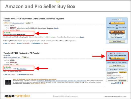 Example of Amazon.com Buy Box