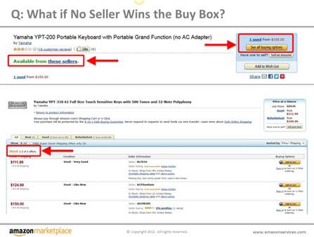 Buy Box Amazon Seller